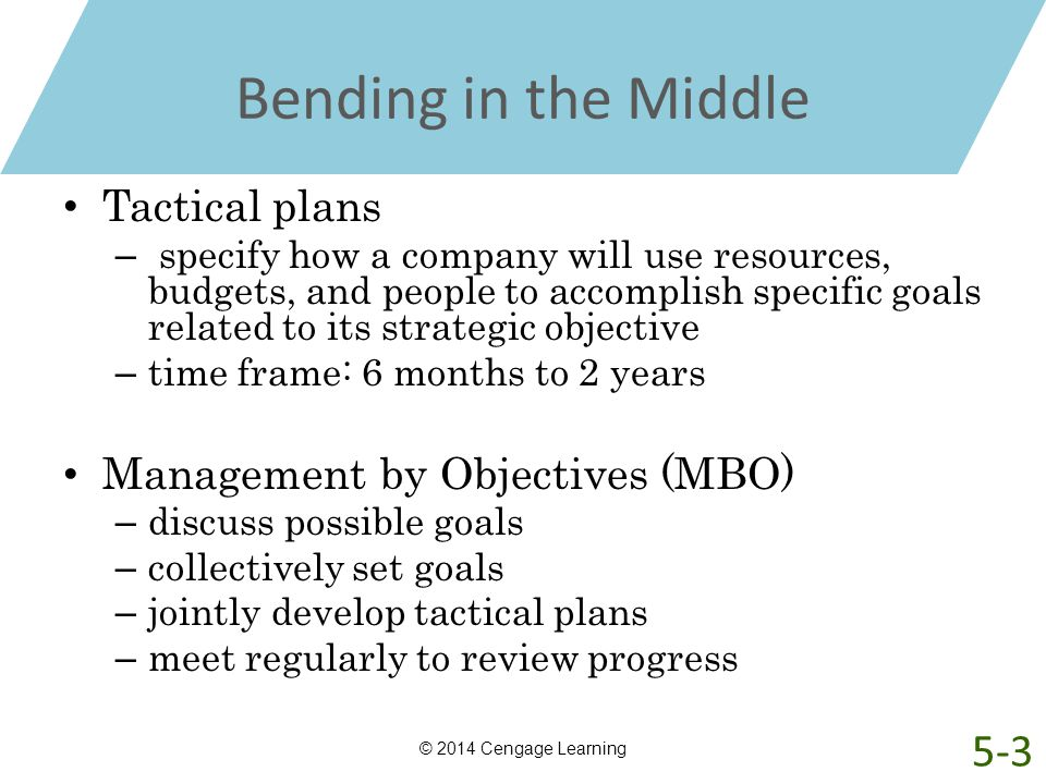 Bending in the Middle 5-3 Tactical plans