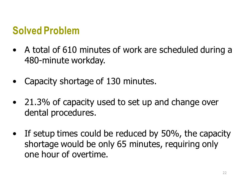 Solved Problem A total of 610 minutes of work are scheduled during a 480-minute workday. Capacity shortage of 130 minutes.