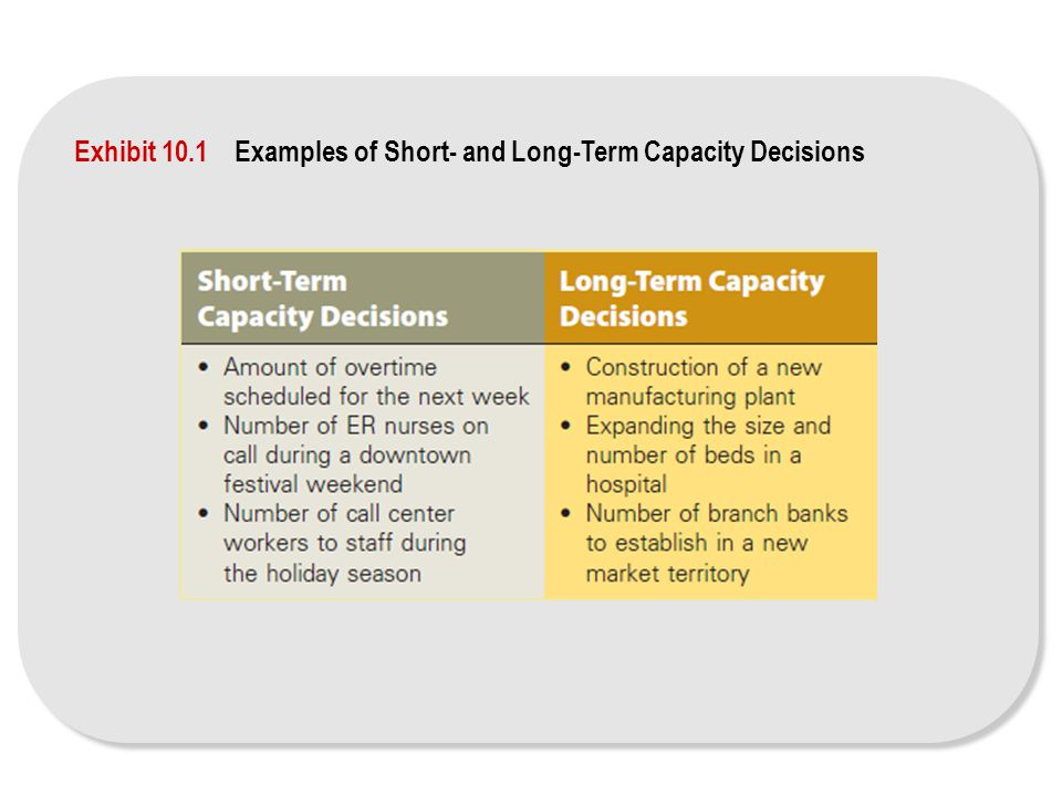 Exhibit 10.1 Examples of Short- and Long-Term Capacity Decisions