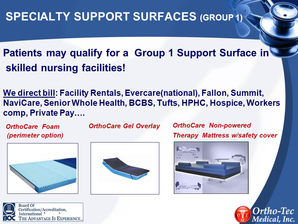 SPECIALTY SUPPORT SURFACES (GROUP 1)