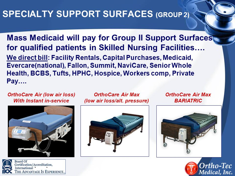 SPECIALTY SUPPORT SURFACES (GROUP 2)