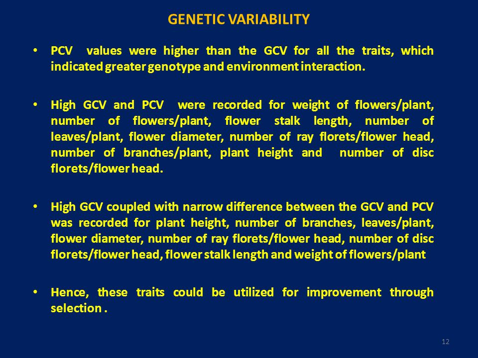 GENETIC VARIABILITY PCV values were higher than the GCV for all the traits, which indicated greater genotype and environment interaction.