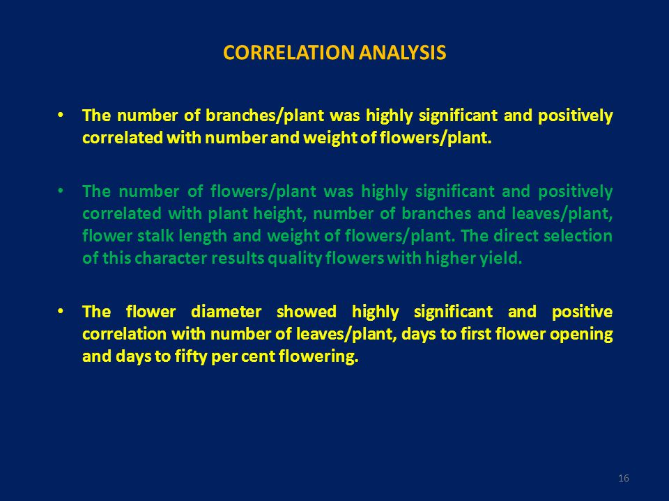CORRELATION ANALYSIS The number of branches/plant was highly significant and positively correlated with number and weight of flowers/plant.