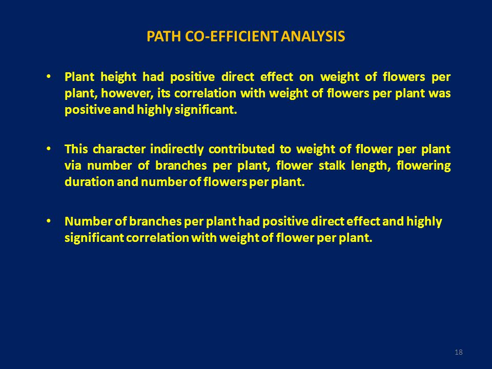 PATH CO-EFFICIENT ANALYSIS