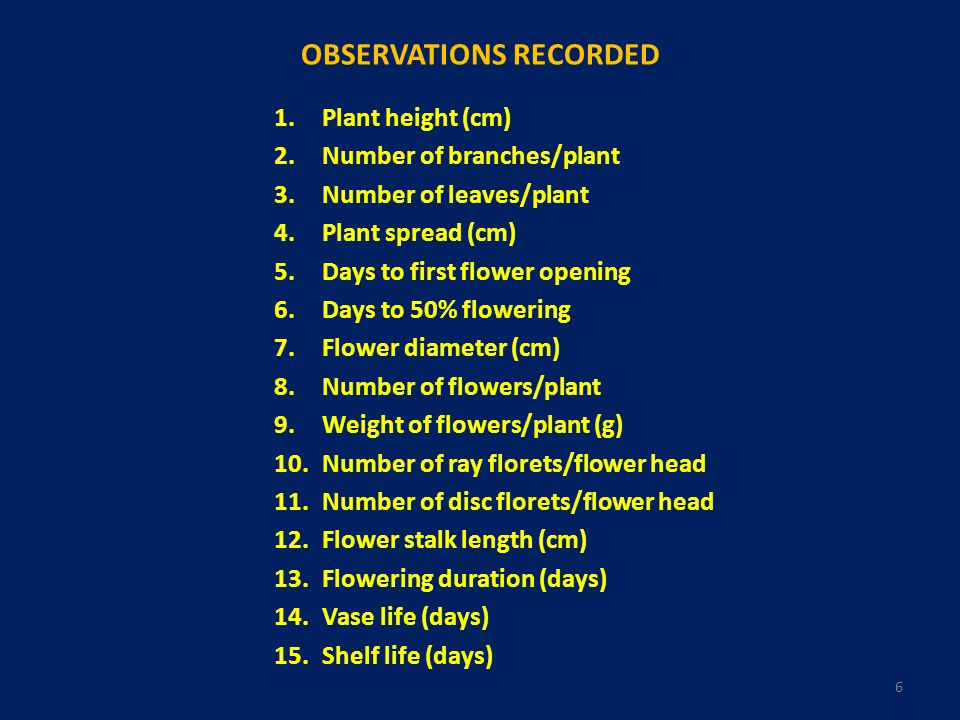 OBSERVATIONS RECORDED