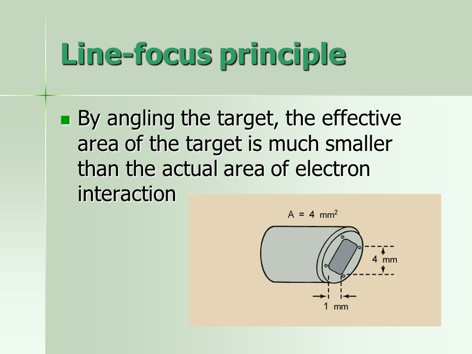 Line-focus principle By angling the target, the effective area of the target is much smaller than the actual area of electron interaction.