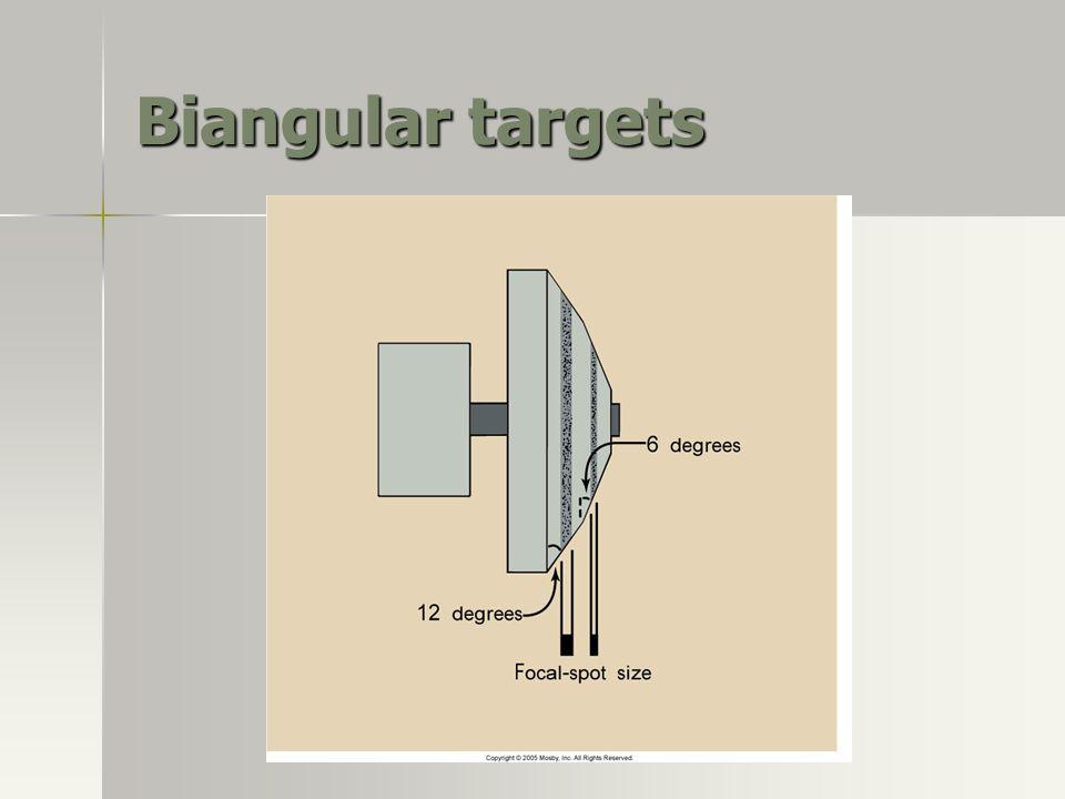 Biangular targets