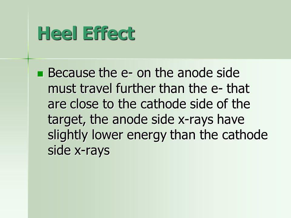 Heel Effect