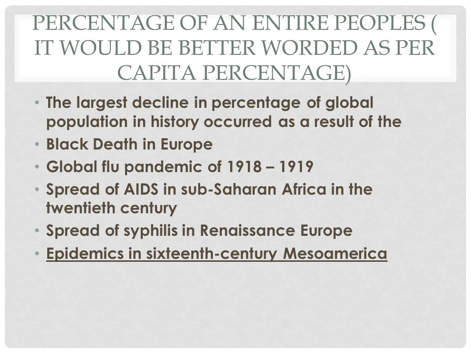 Percentage of an entire peoples ( it would be better worded as per capita percentage)