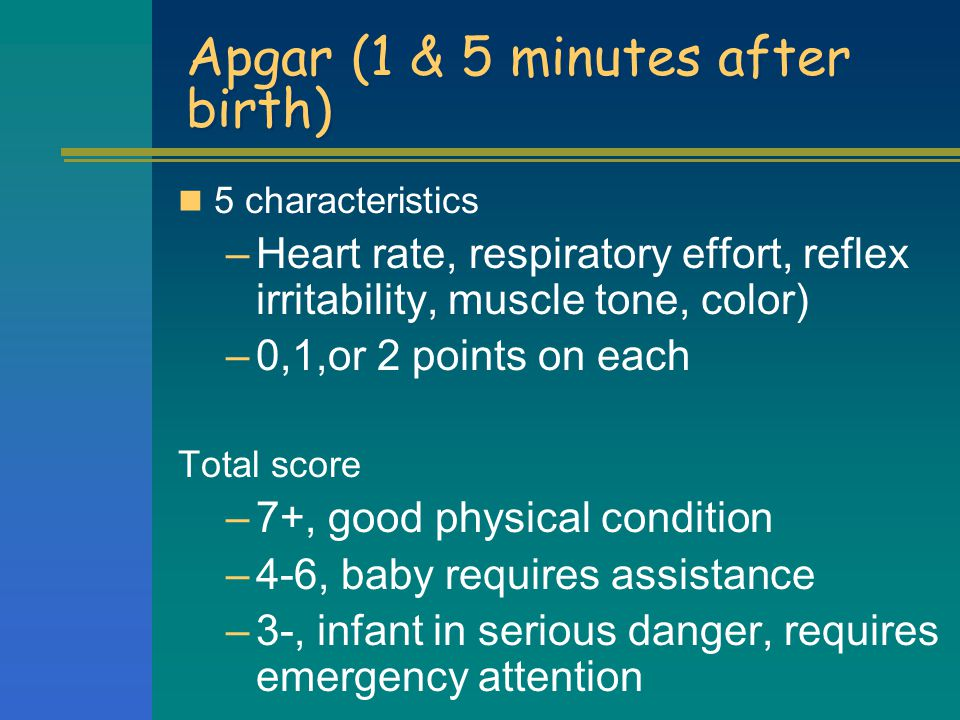 Apgar (1 & 5 minutes after birth)