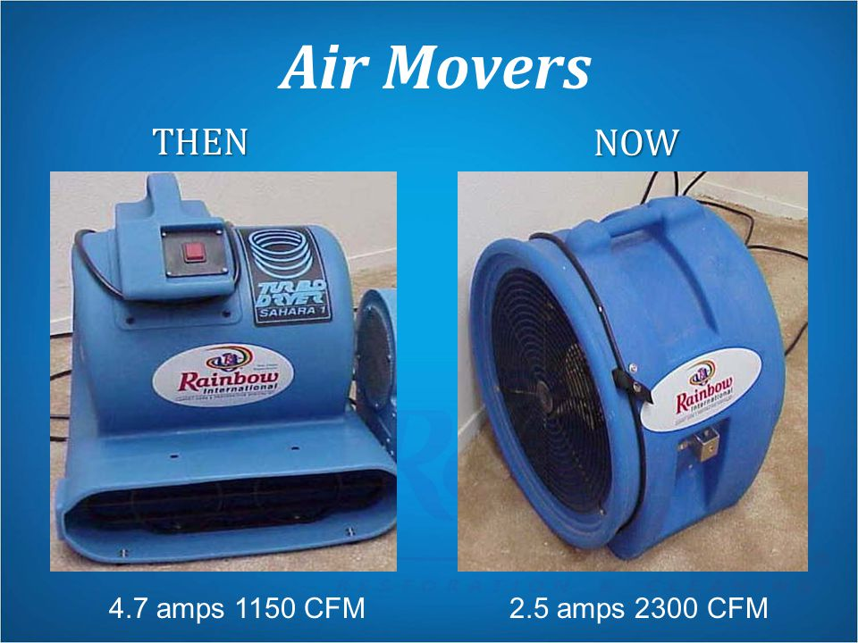 Air Movers THEN NOW 4.7 amps 1150 CFM 2.5 amps 2300 CFM