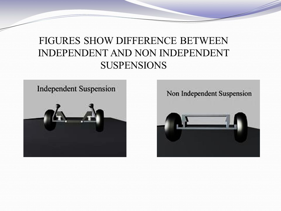 FIGURES SHOW DIFFERENCE BETWEEN INDEPENDENT AND NON INDEPENDENT SUSPENSIONS