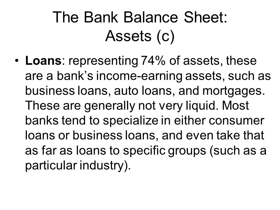 The Bank Balance Sheet: Assets (c)