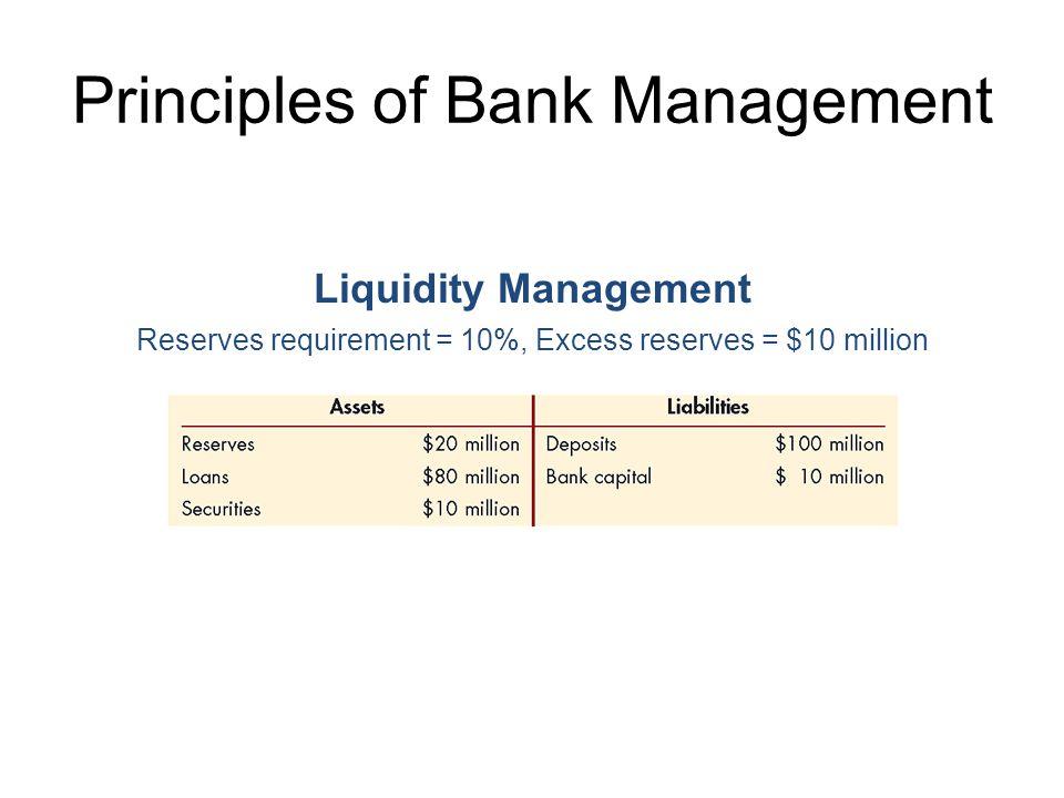 Principles of Bank Management