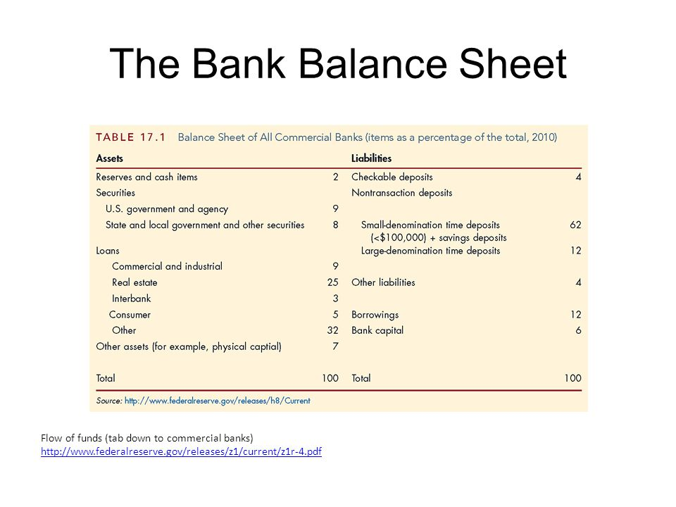 Balance Sheet Pdf Trial Balance Template Pdf Sales Resumed Trial