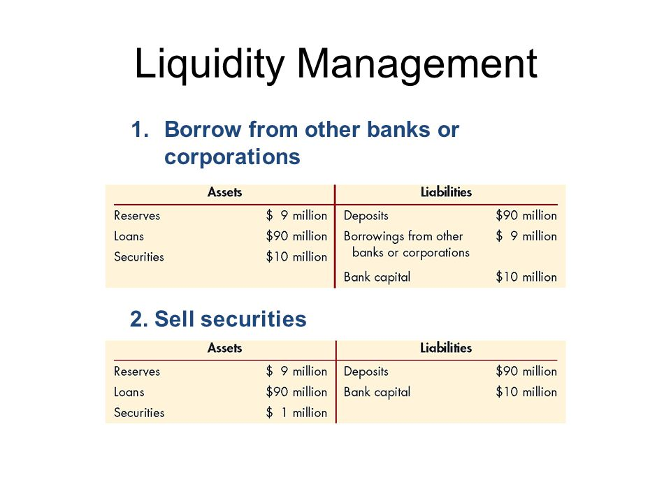 Liquidity Management Borrow from other banks or corporations