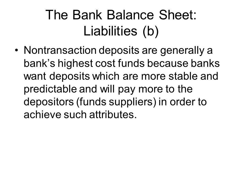 The Bank Balance Sheet: Liabilities (b)