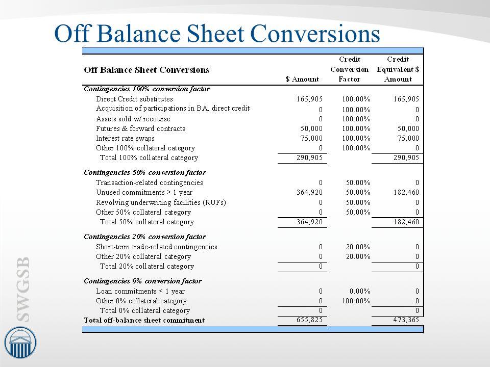 Off Balance Sheet Conversions