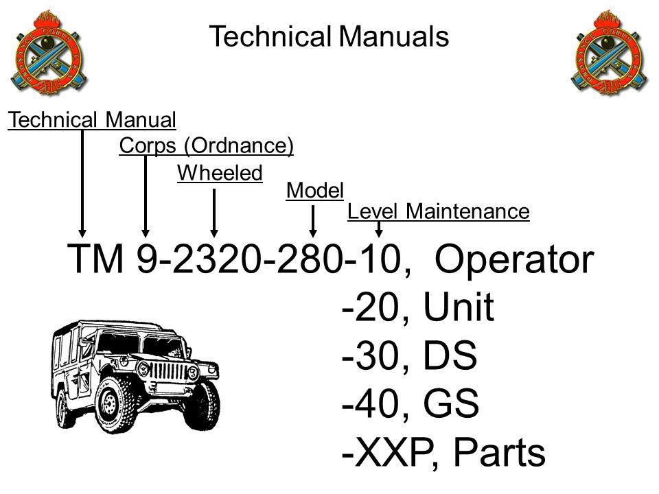TM 9-2320-280-10, Operator -20, Unit -30, DS -40, GS -XXP, Parts