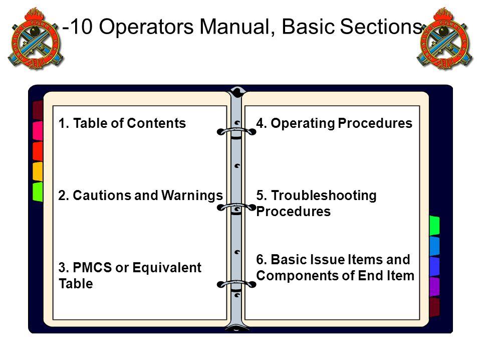 -10 Operators Manual, Basic Sections