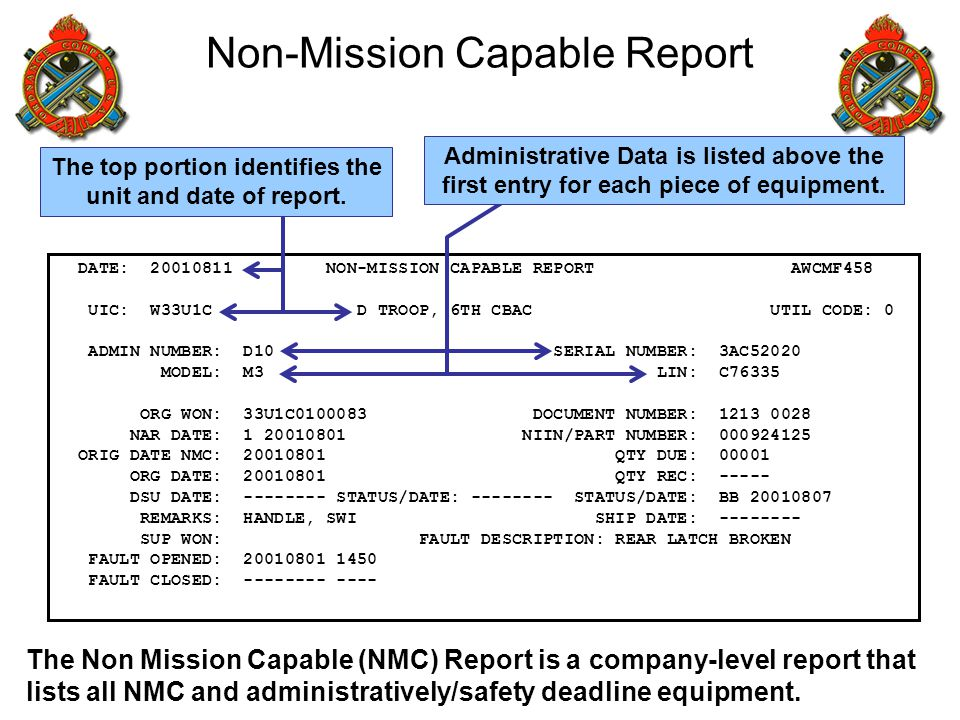 The top portion identifies the unit and date of report.
