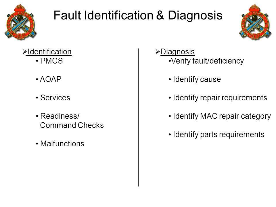 Fault Identification & Diagnosis