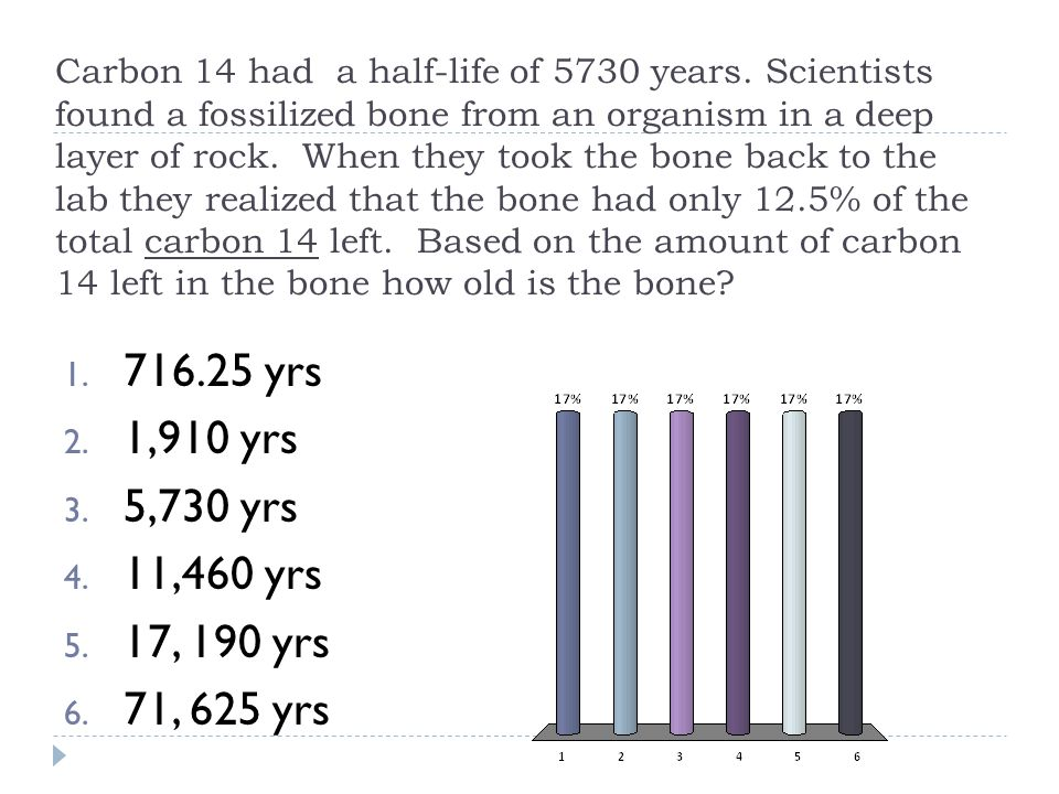 Carbon 14 had a half-life of 5730 years