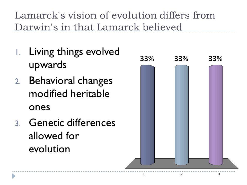 Living things evolved upwards
