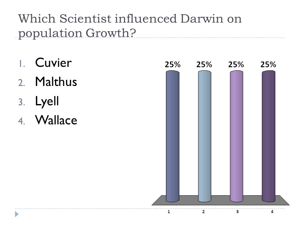 Which Scientist influenced Darwin on population Growth