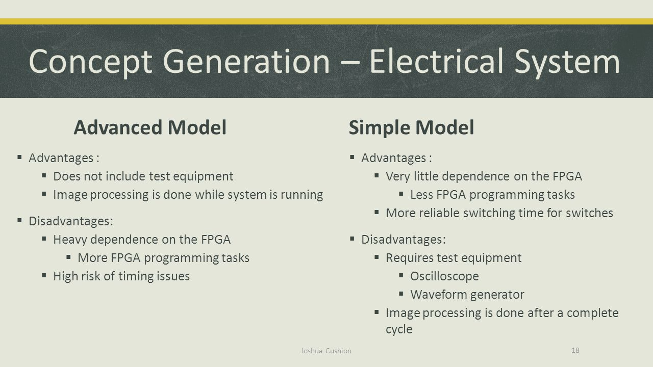 Concept Generation – Electrical System
