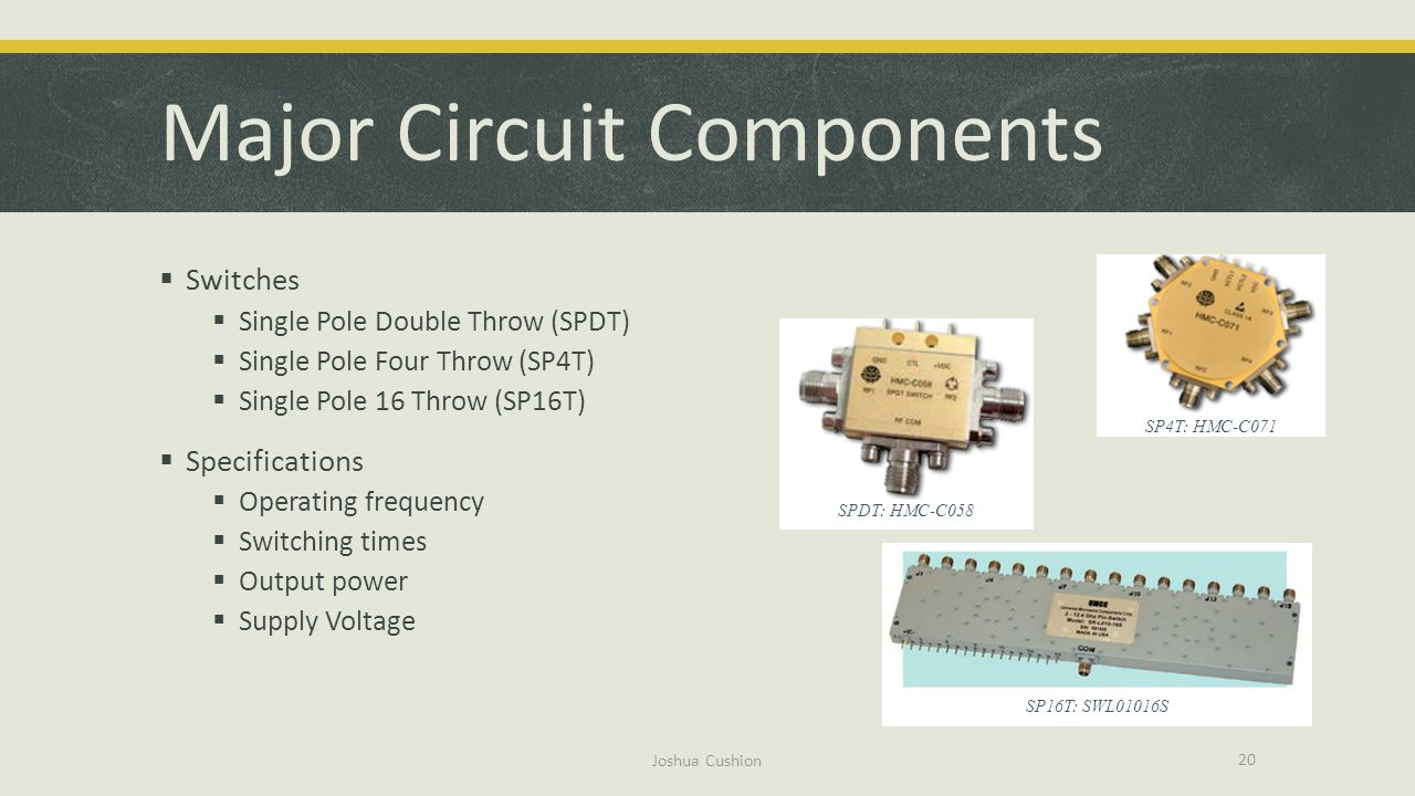 Major Circuit Components