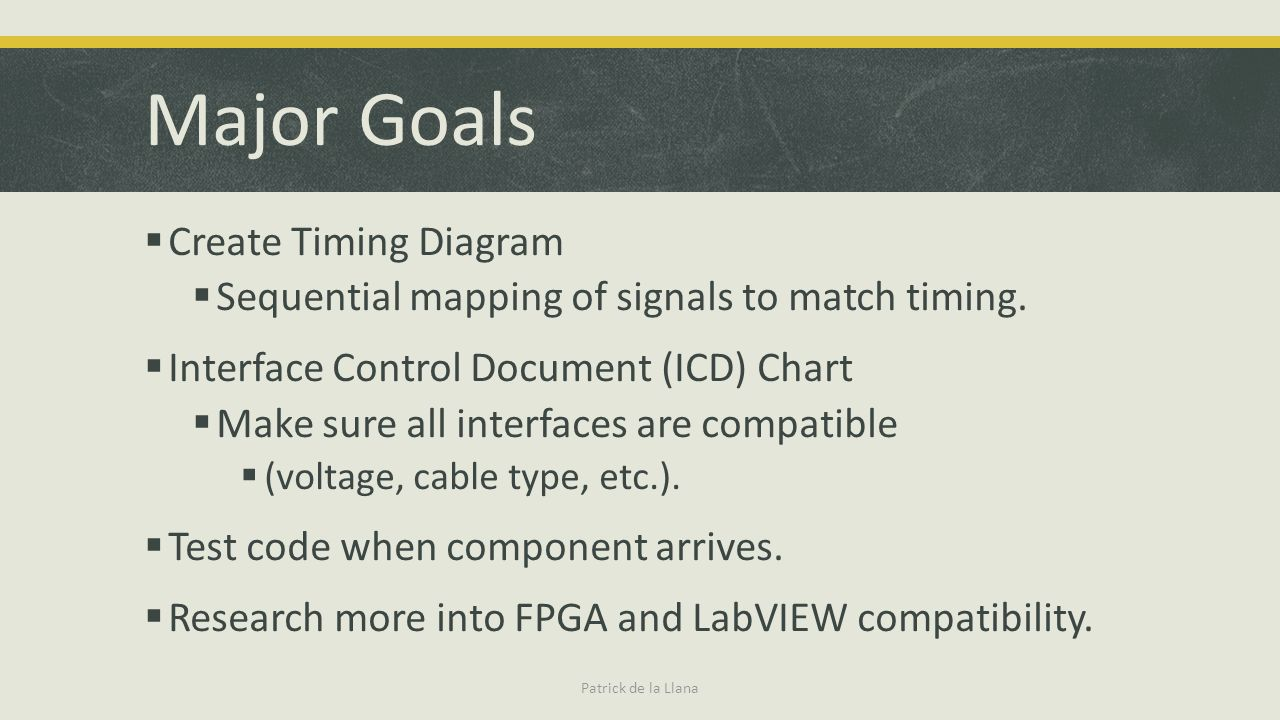 Major Goals Create Timing Diagram