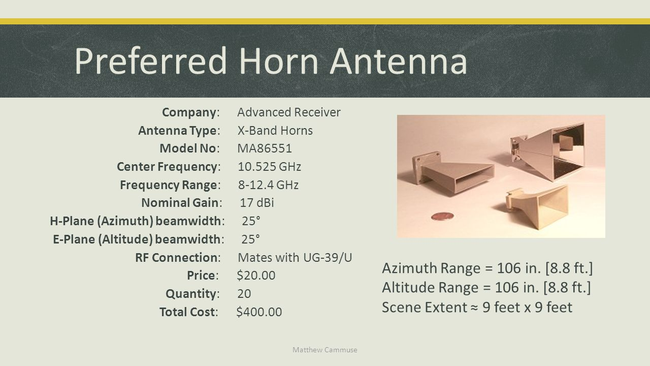 Preferred Horn Antenna