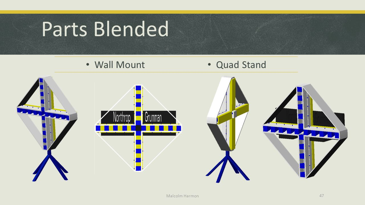 Parts Blended Wall Mount Quad Stand Malcolm Harmon