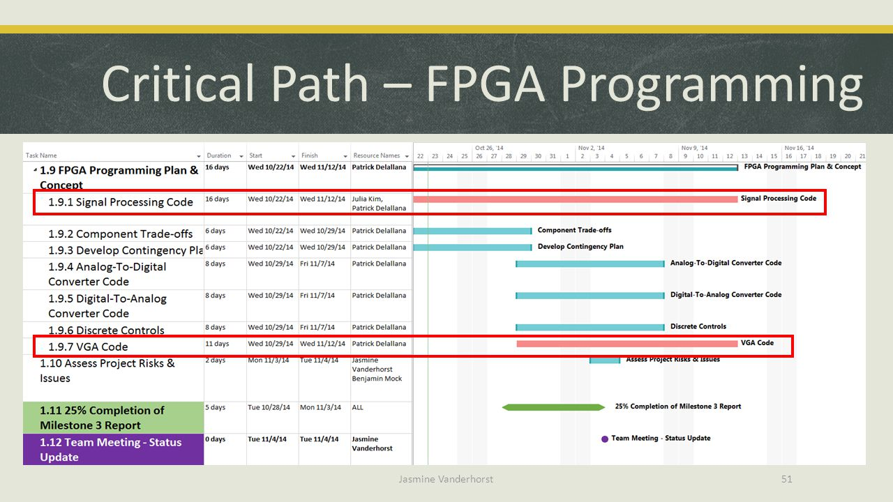 Critical Path – FPGA Programming