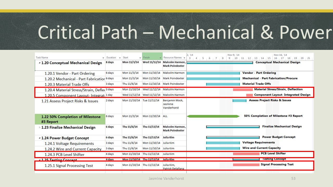 Critical Path – Mechanical & Power