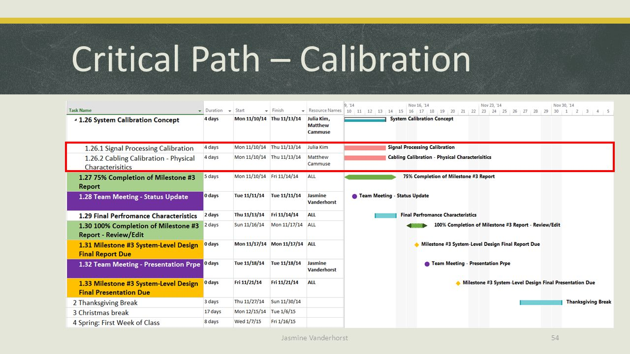 Critical Path – Calibration