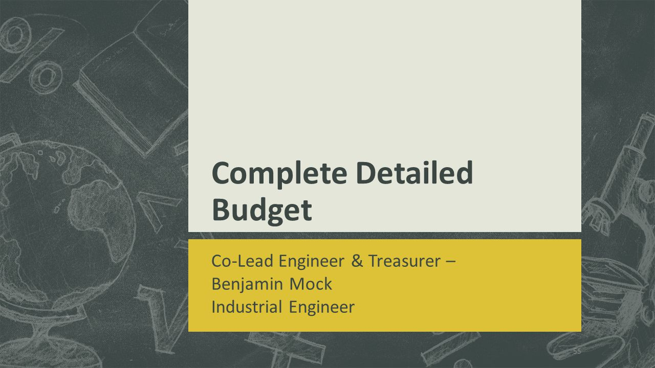 Complete Detailed Budget