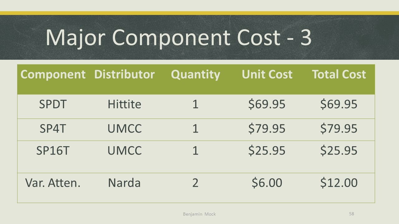 Major Component Cost - 3 Component Distributor Quantity Unit Cost