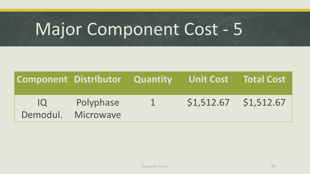 Major Component Cost - 5 Component Distributor Quantity Unit Cost