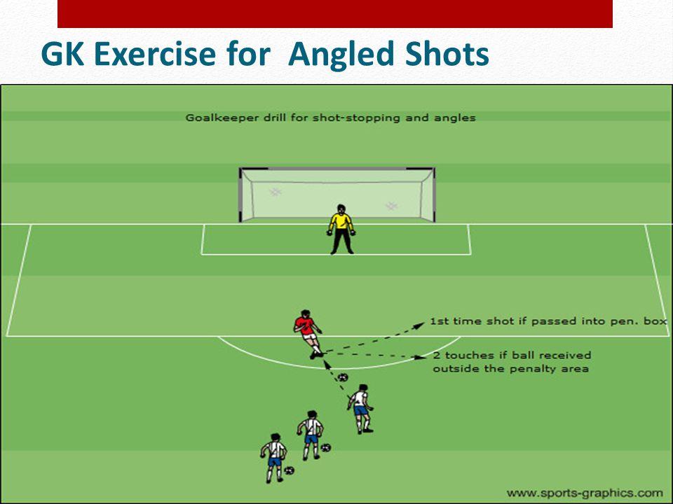 GK Exercise for Angled Shots