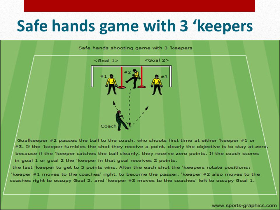 Safe hands game with 3 'keepers