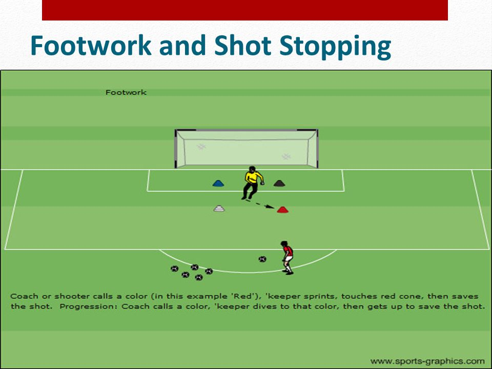 Footwork and Shot Stopping