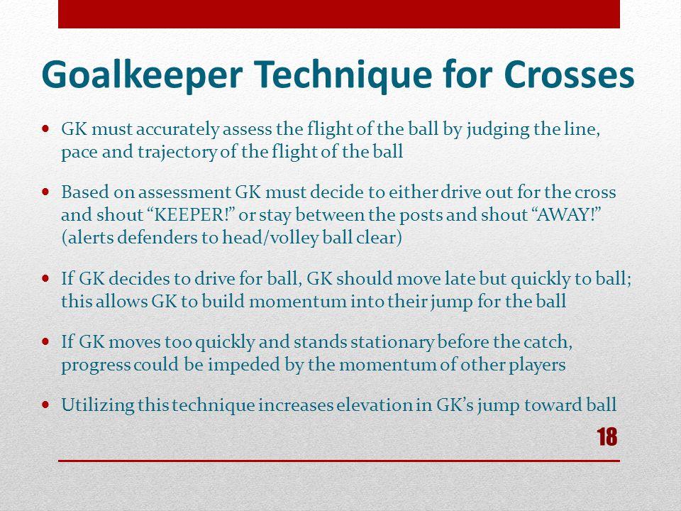 Goalkeeper Technique for Crosses