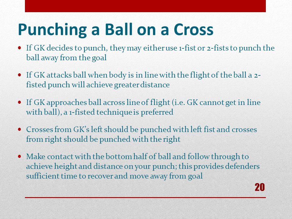 Punching a Ball on a Cross
