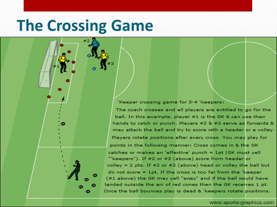 The Crossing Game