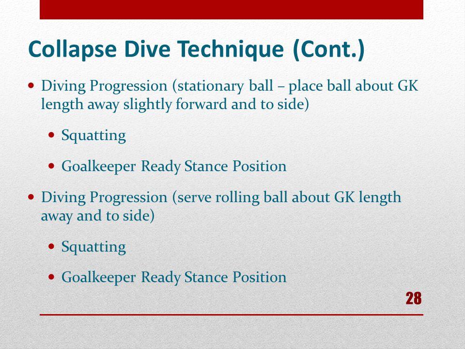 Collapse Dive Technique (Cont.)