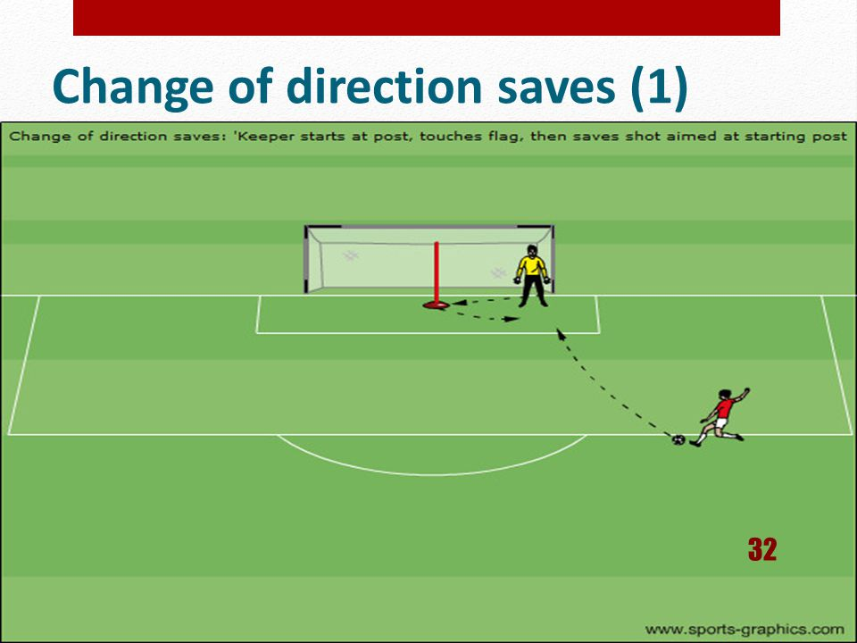 Change of direction saves (1)