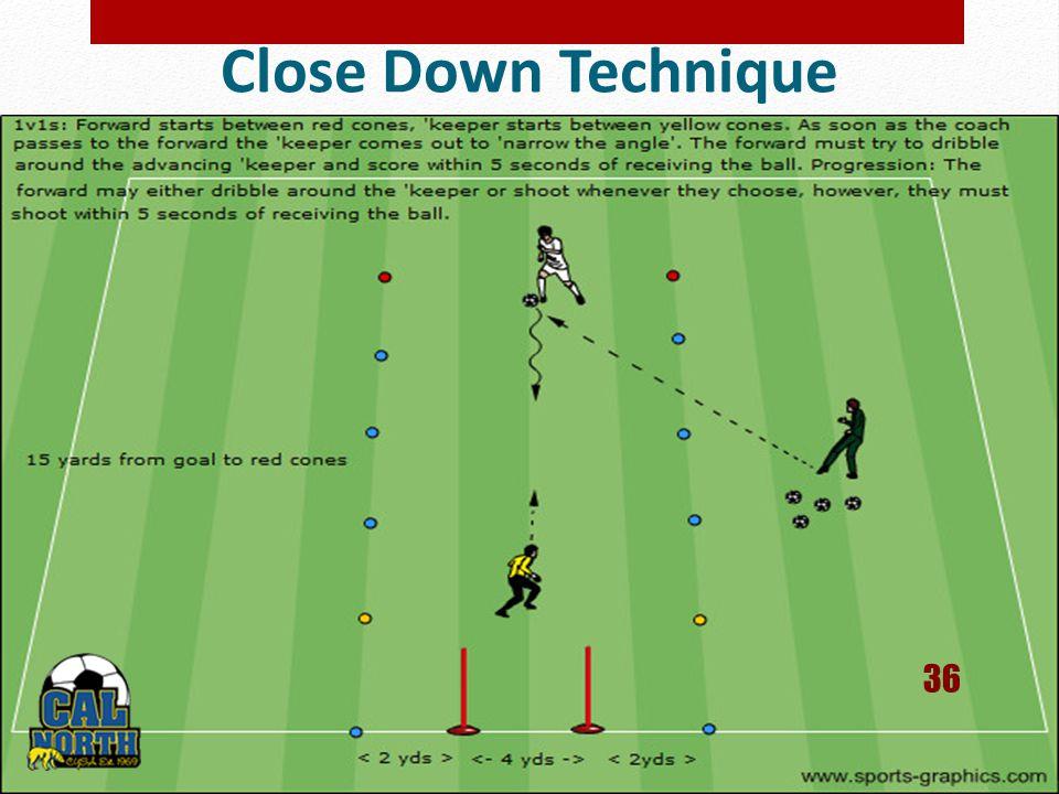 Close Down Technique