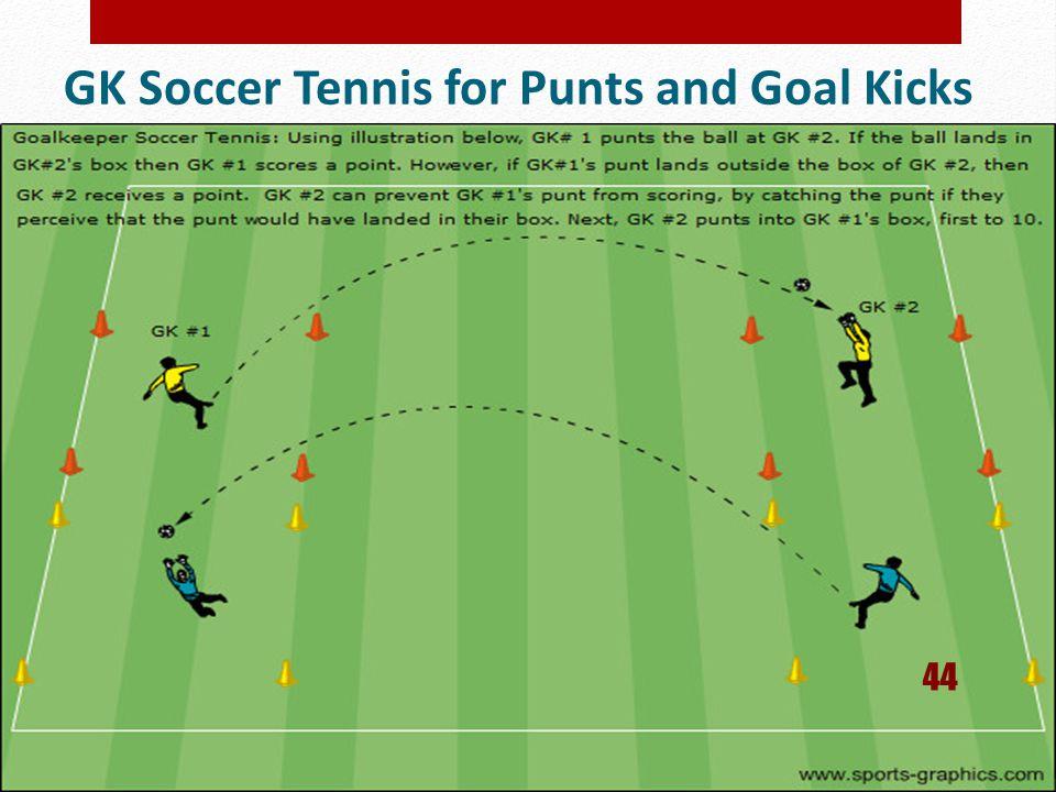 GK Soccer Tennis for Punts and Goal Kicks